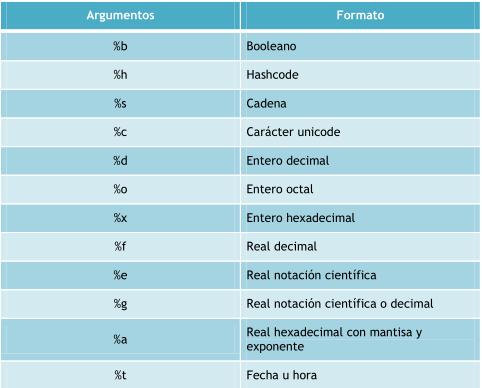 Fig. 1. Argumentos_conversion_Strings